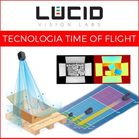 Scarica le guide sulla tecnologia Time Of Flight