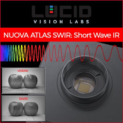 Nuove Atlas Short Wave IR di LUCID